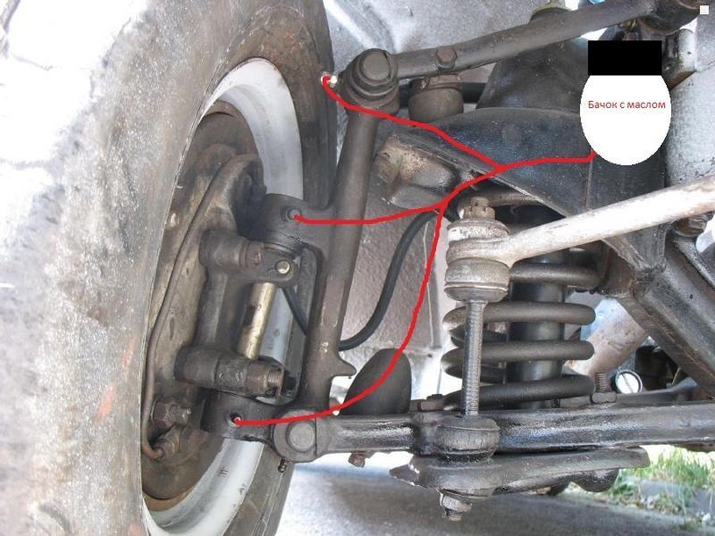 Как заменить шкворень газ 31029