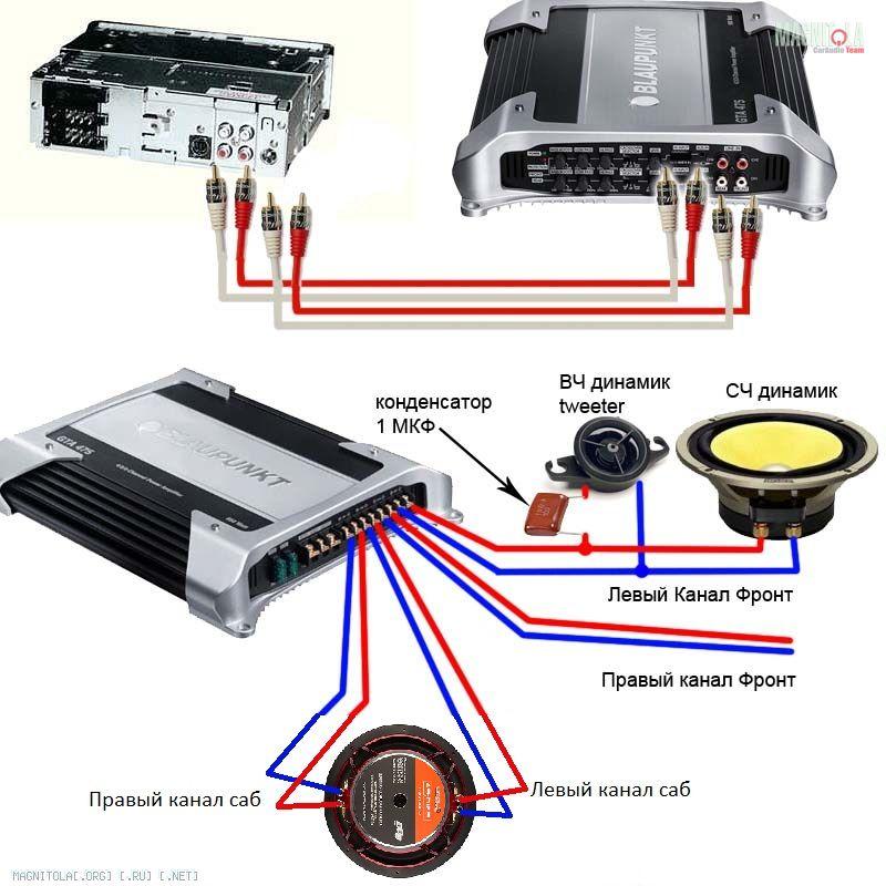 схема подключения сабвуфера и усилителя на машину