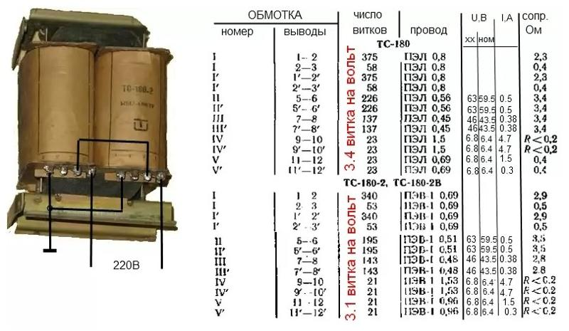 сварочный аппарат из трансформатора тса-270-1