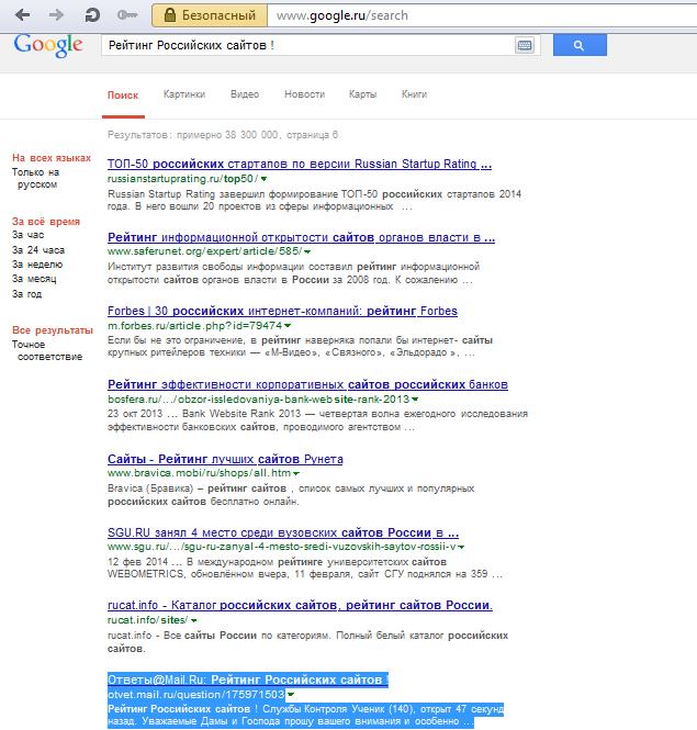Контекстной рекламы на сайте google