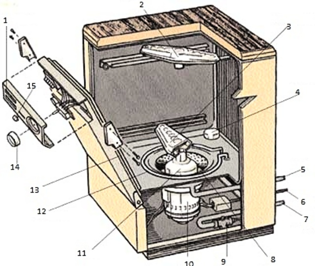 aeg electrolux oko favorit sensorlogic bedienungsanleitung freaksbertyl. Black Bedroom Furniture Sets. Home Design Ideas