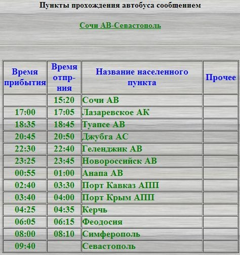 Автобус севастополь анапа отзывы 151