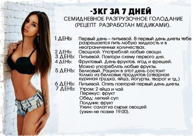 как похудеть на 16 ru за неделю