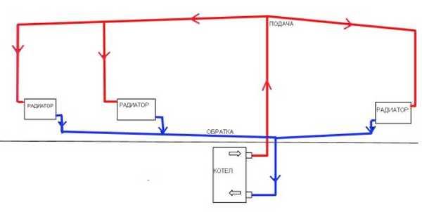 Сделать водяное отопление в частном доме своими руками