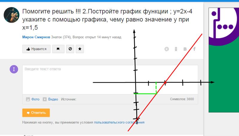 Как подобрать точки графику