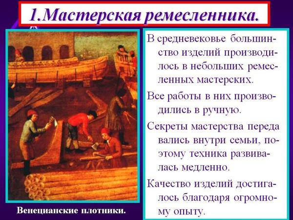 Герб ремесленника в средние века картинки