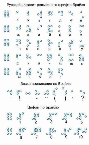 Как сделать шрифт брайля