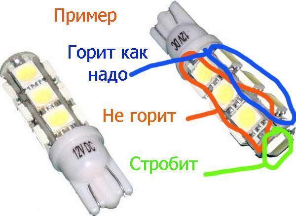 Почему начинают моргать светодиоды в габаритах