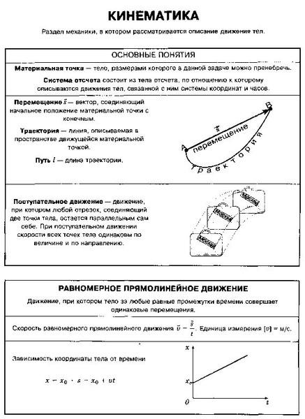 Решение задач по кинематике 9 класс физика