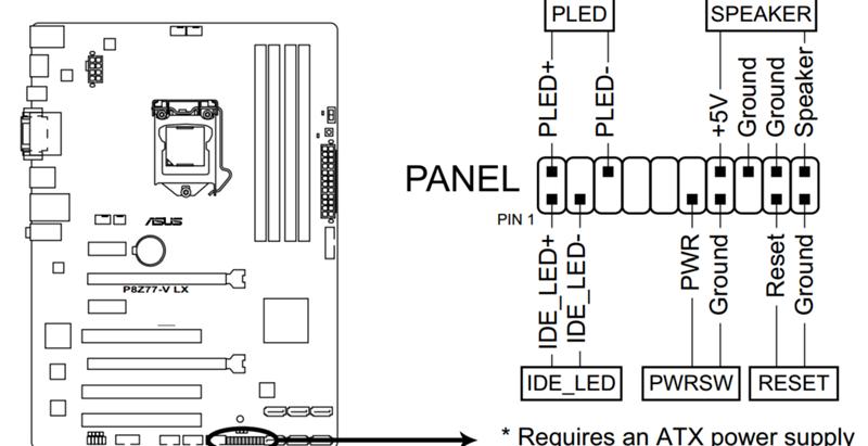 Если неправильно подключить кабели к разъемам, это может