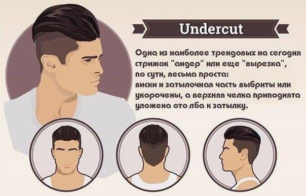Укладка волос в домашних условиях мужский