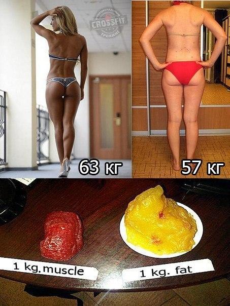 Похудение по типу фигуры: правила и ошибки - Фитнес