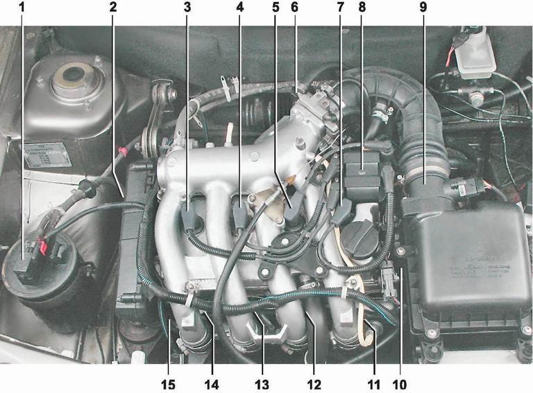 Рабочая температура двигателя ваз 2110 16 клапанов