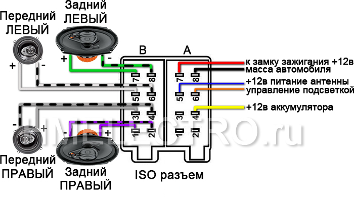 Схема магнитолы по цветам