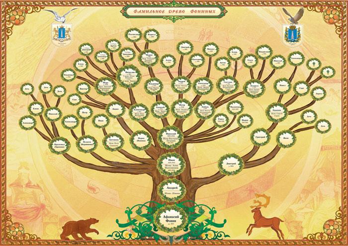 генеалогическое дерево скачать бесплатно программу - фото 6