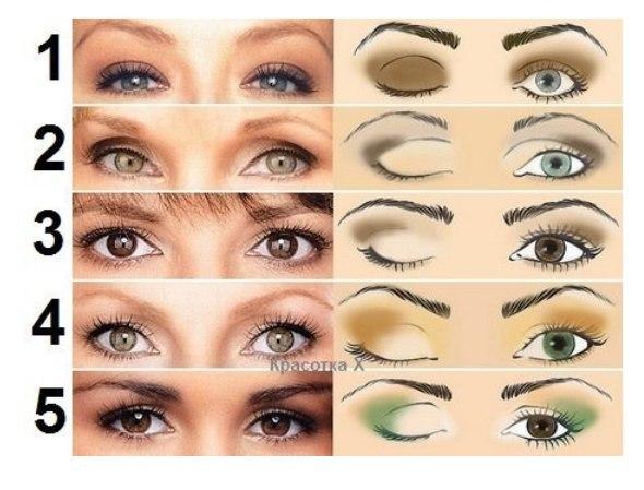 Фото макияжа для глубоко посаженных глаз с нависшим веком