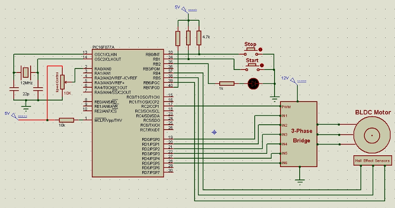 StickyTechnology: An Open Source 3-Phase Motor Controller