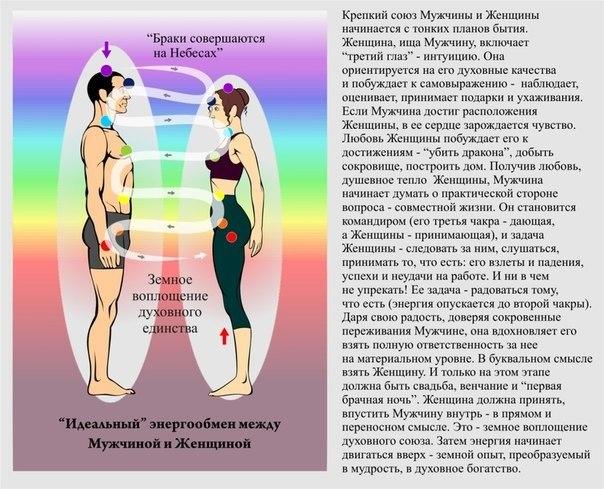 uprazhneniya-na-raskritie-seksualnosti