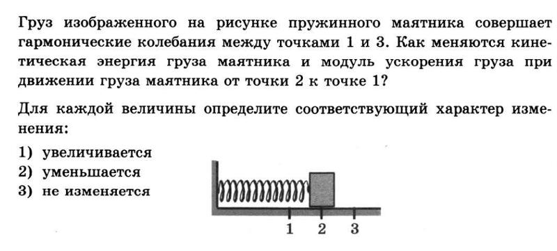 Изображенный на рисунке груз пружинного маятника совершает гармонические