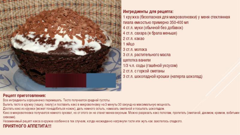 Как сделать кексы в микроволновке с фото