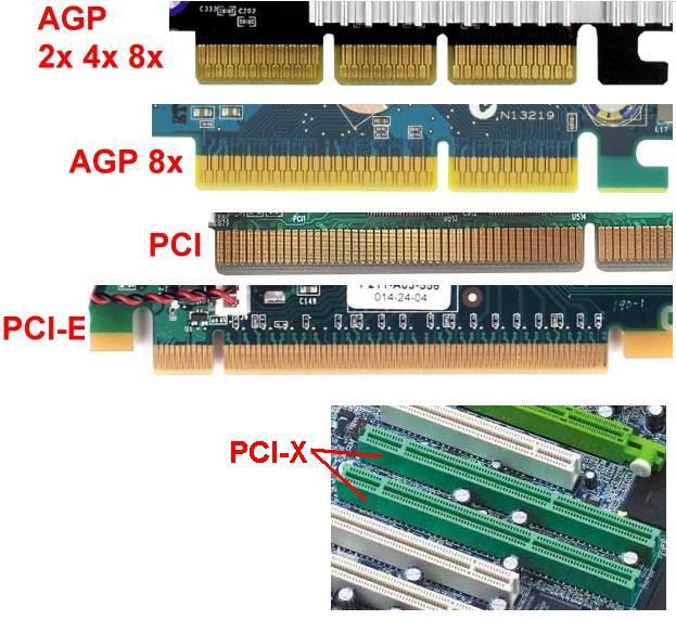 Portugal: motherboard components compatibility!