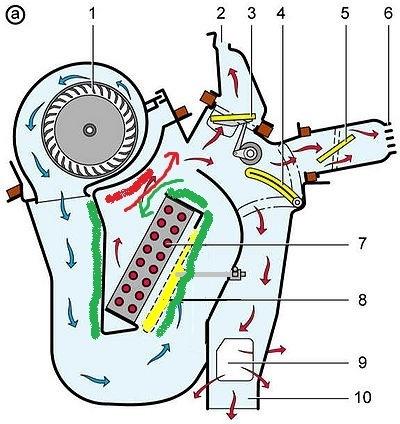 Схема работы отопителя приора