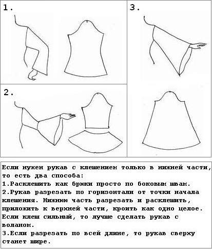Как сшить рукава расклешенные 508