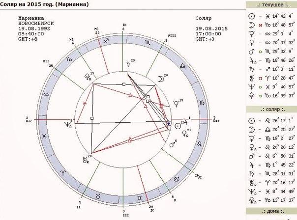 hiron-v-sekstile-k-lune