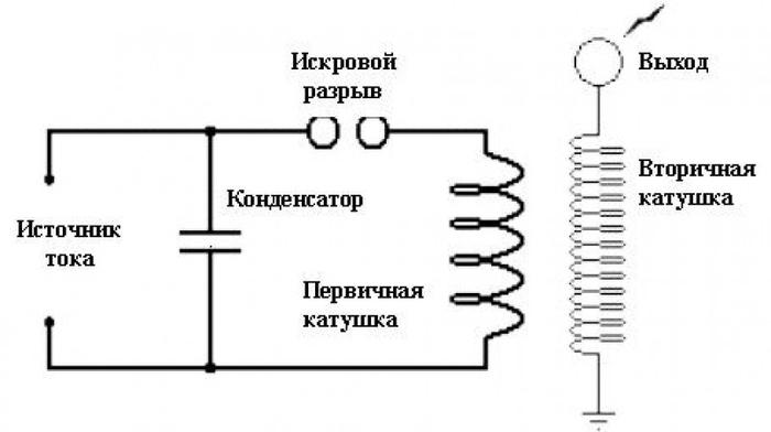 Трансформатор тесла своими руками простые схемы