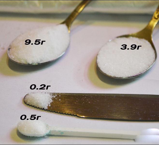 Чем отмерить 1 грамм в домашних условиях