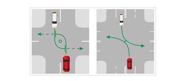 Дтп на регулируемом перерестке при повороте направо в левую полосу она