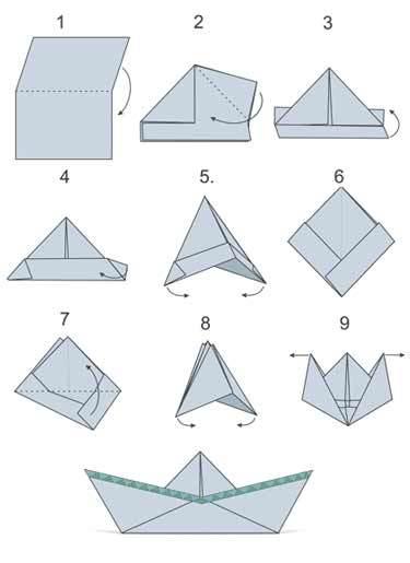Как сделать кораблик пошагово с