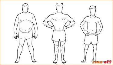 Как рисовать худого человека