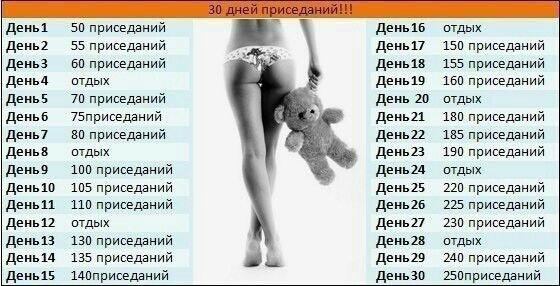 Ответы@Mail.Ru: если делать приседания без гантель будет качаться попа и ноги?