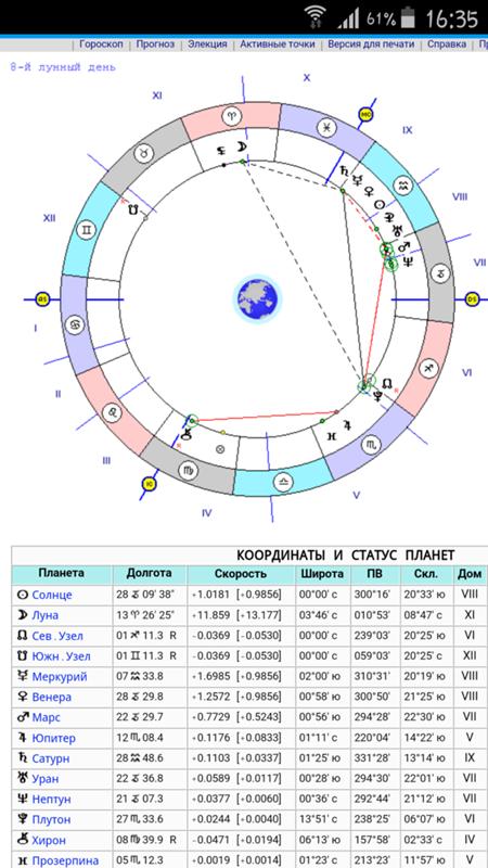 Расчет своего лунного дня рождения