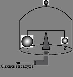 Герметичным рисунком