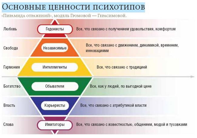 psihologicheskie-testi-v-seksualnoy-sfere
