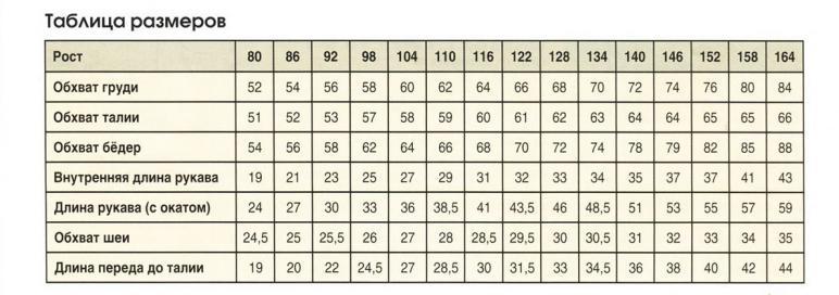 Размеры для вязания детских вещей таблица