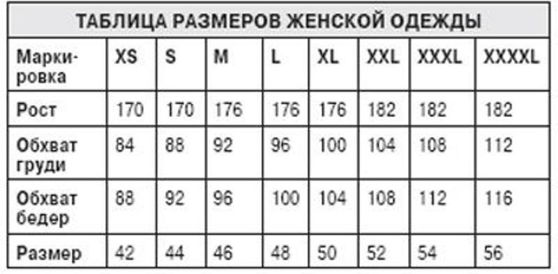 xxxxl-sootvetstvie-razmerov