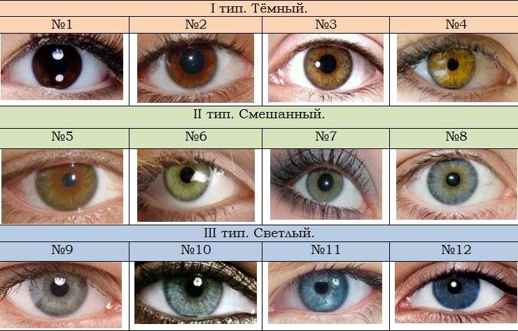 Как сделать цвет глаз другим цветом