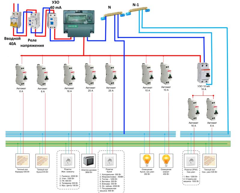 Схема сборки электрического щитка своими руками 50