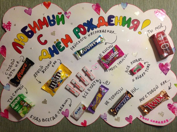 Газета для любимого своими руками с шоколадками