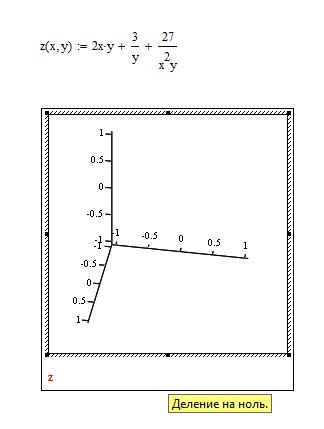 Почему не строится график в маткаде