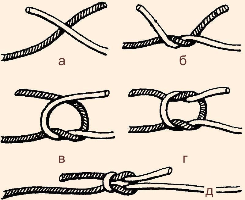 Как соединить нить при вязании без узла 76