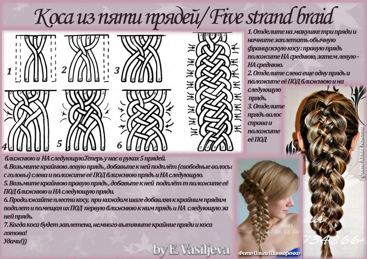Французские косы пошаговое плетения