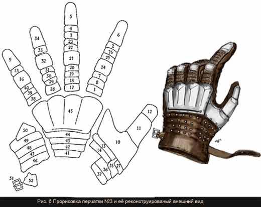 Как сделать латные перчатки своими руками