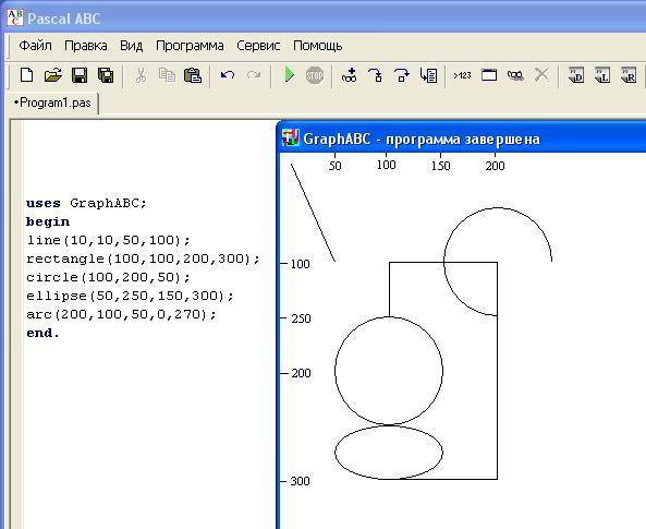 как рисовать в паскале графика в паскале