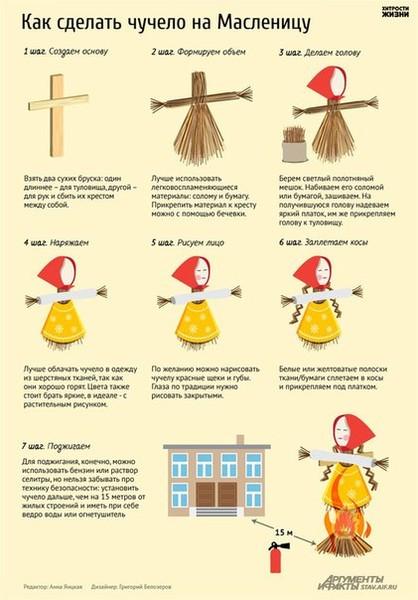 Как сделать кукла масленичная