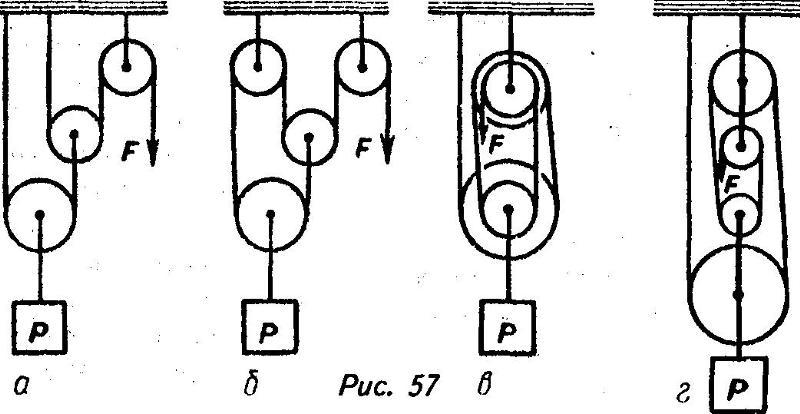 Система блоков рисунок