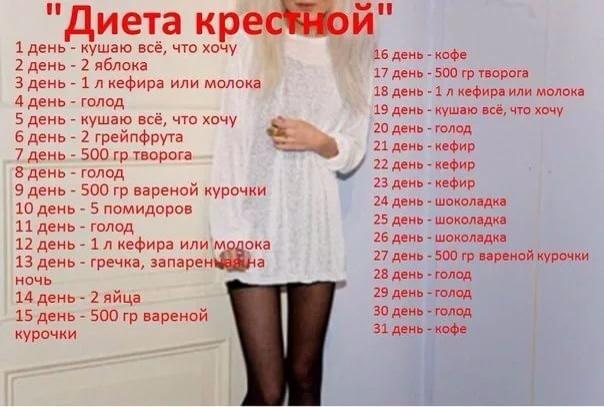 Диета Минус 6 Кг За 10 Дней